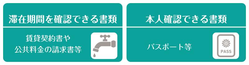 日本領事館に持参するもの